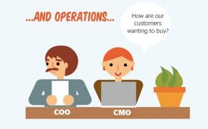 Operations conversation