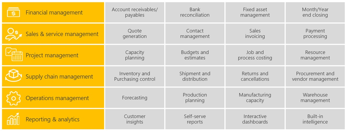 Microsoft-Dynamics-Business-Central