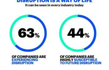 Disruption a way of life