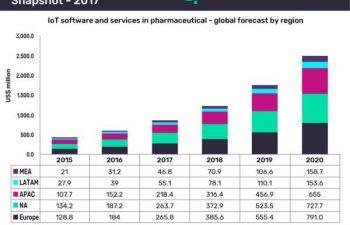 pharmacy revenue snapshot 2017