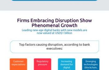 World banking report