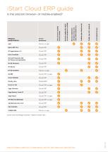 iStart Cloud ERP guide