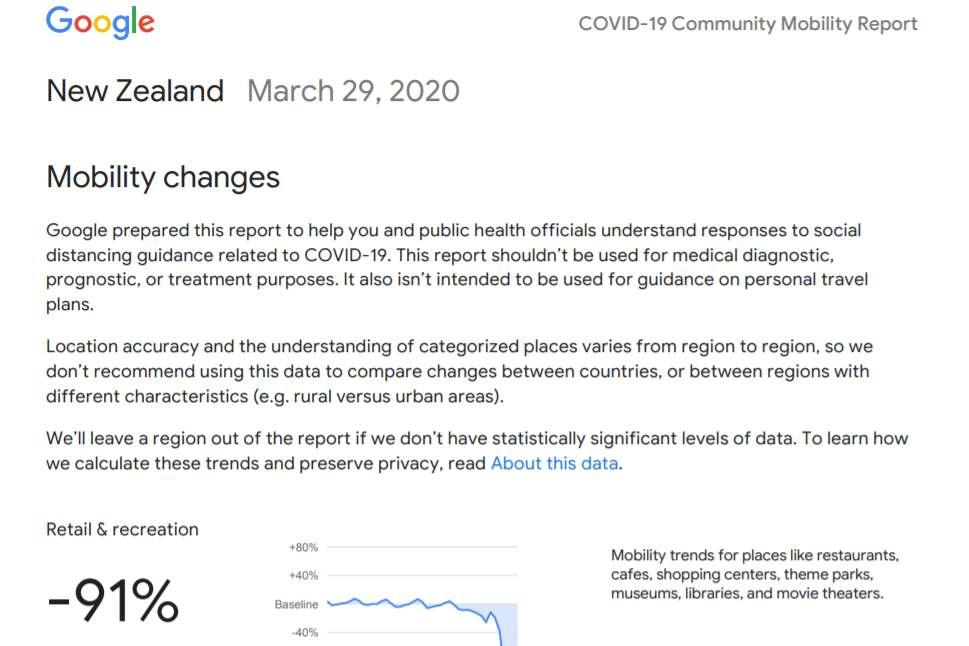 Google community mobility report
