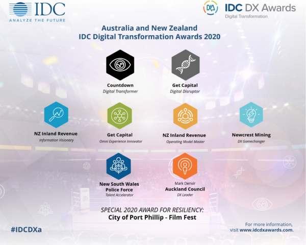 IDC DX Awards
